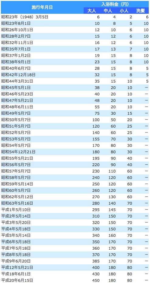 mini1401355310