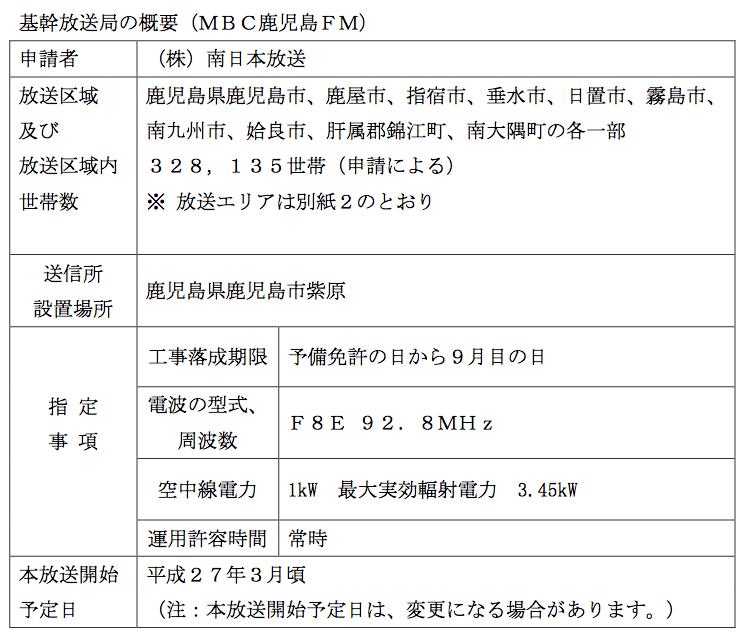 mini1405789114